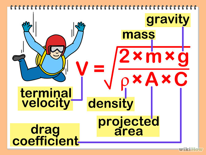 Terminal velocity calculation graphic