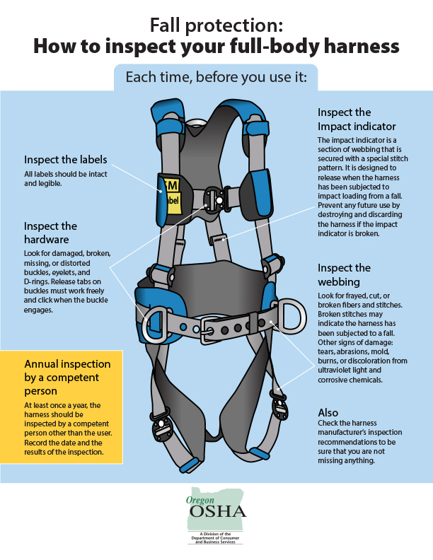 Fall protection: Inspect your full- harness in four easy steps ...