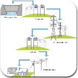 electrical generation and distribution graphic