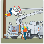 Graphic of an aerial lift accident